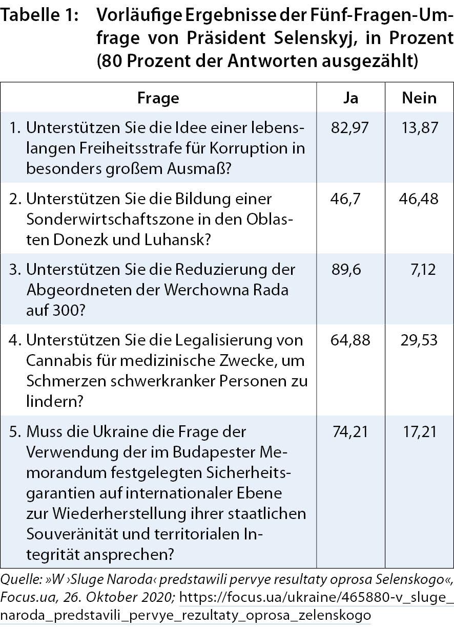 tabelle_ua242_1.jpg